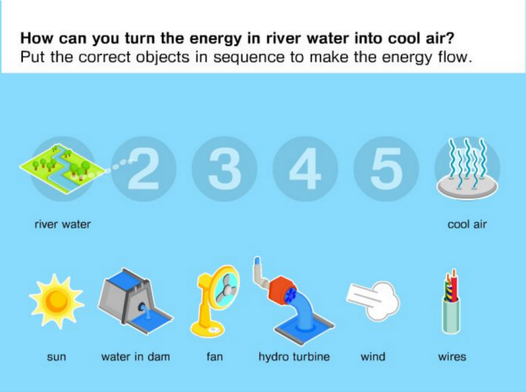 Energy Flows screenshot showing how energy in water cancool air