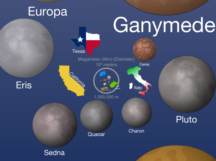 Scale of the universe screenshot showing the size of American states and moons